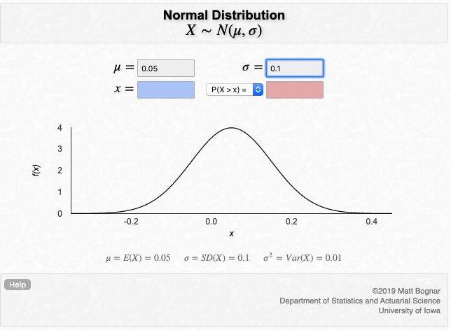 Normal distribution with 5% mean and 10% volatility