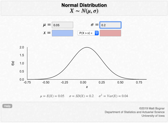 Normal distribution with 5% mean and 20% volatility
