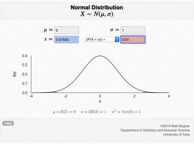 Normal distribution with 5% probabilities