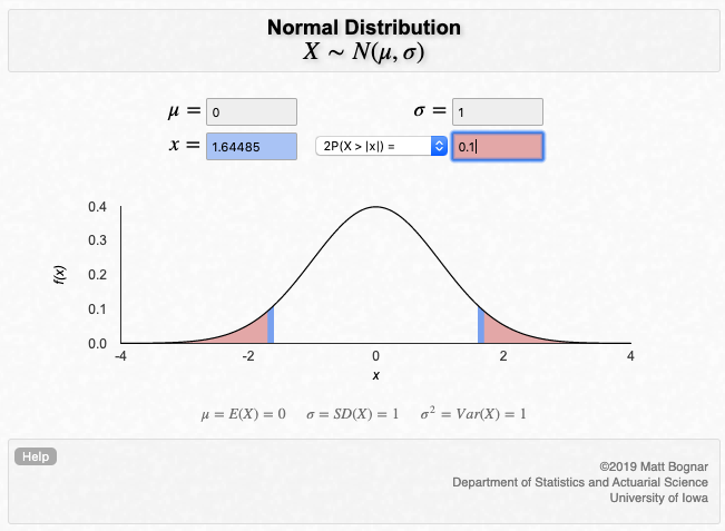Normal distribution with 10% probabilities
